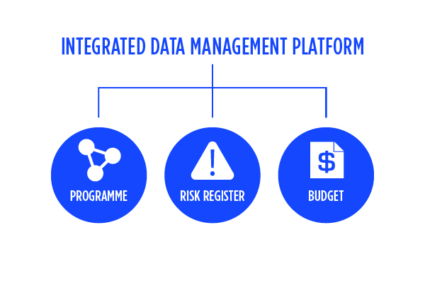 Integrated data management system structure