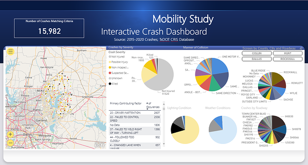 Dashboard-Main-View-Utilizing-Big-Data-and-Technology-to-Improve-Transportation-Safety-16862