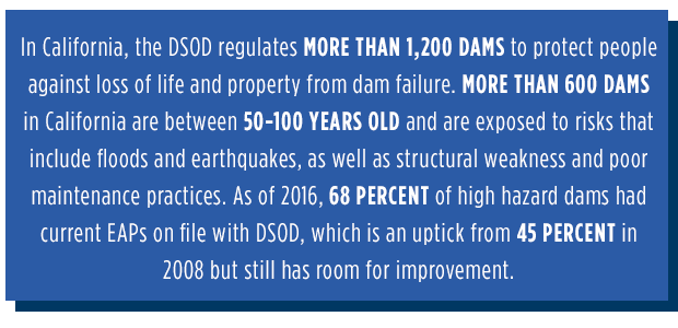 Emergency Action Plan Requirements for California Dams