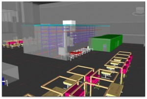 Aerspace Manufacturing Facility Redesign