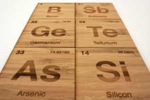 Periodic Table Metalloid Bamboo Coasters