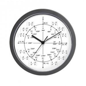 Radian Wall Clock