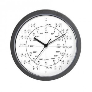 Radian Wall Clock